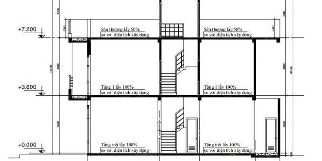 cách tính mét vuông xây dựng nhà ở